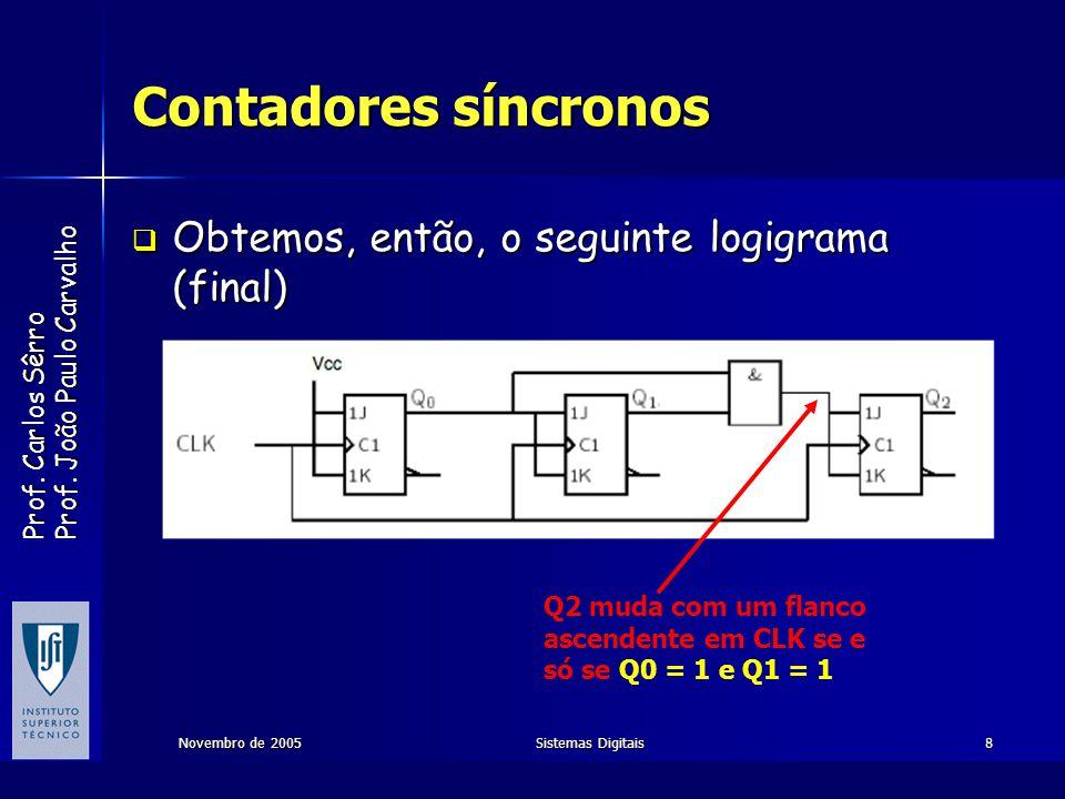 Prof. Carlos Sêrro Prof. João Paulo Carvalho Novembro de 2005Sistemas Digitais8 Contadores síncronos Obtemos, então, o seguinte logigrama (final) Obte