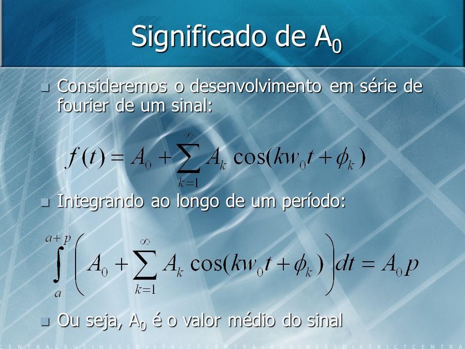 Significado de A 0 Consideremos o desenvolvimento em série de fourier de um sinal: Consideremos o desenvolvimento em série de fourier de um sinal: Integrando ao longo de um período: Integrando ao longo de um período: Ou seja, A 0 é o valor médio do sinal Ou seja, A 0 é o valor médio do sinal