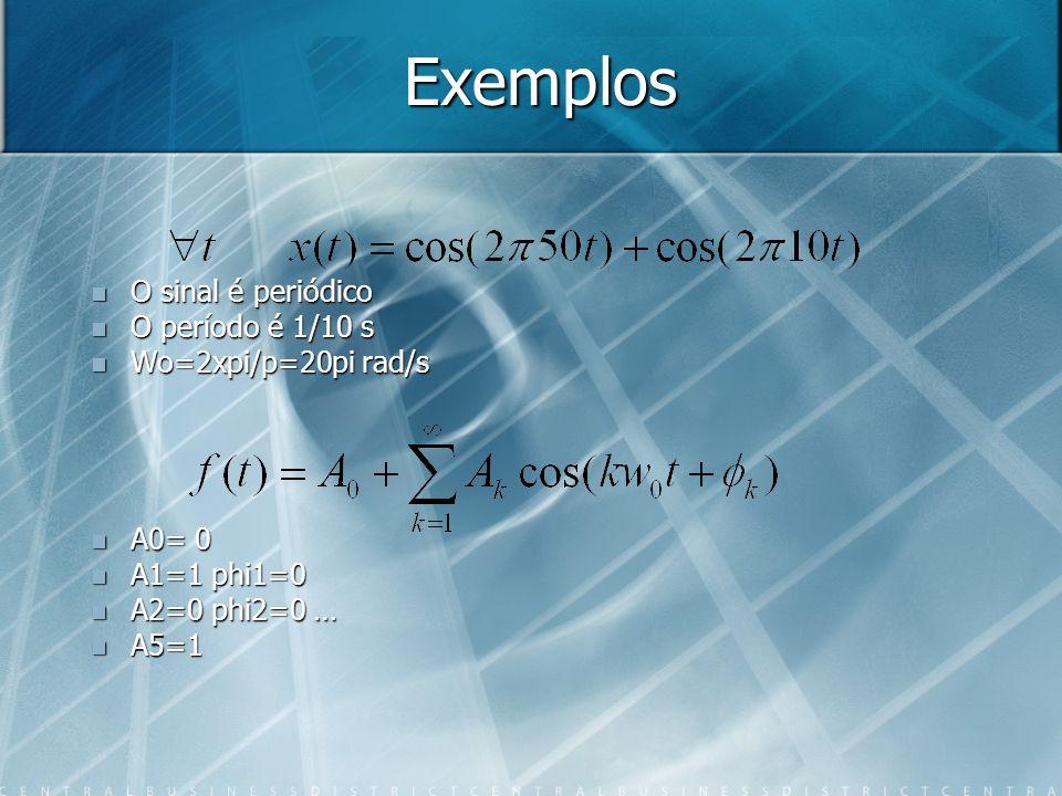 Exemplos O sinal é periódico O sinal é periódico O período é 1/10 s O período é 1/10 s Wo=2xpi/p=20pi rad/s Wo=2xpi/p=20pi rad/s A0= 0 A0= 0 A1=1 phi1=0 A1=1 phi1=0 A2=0 phi2=0 … A2=0 phi2=0 … A5=1 A5=1