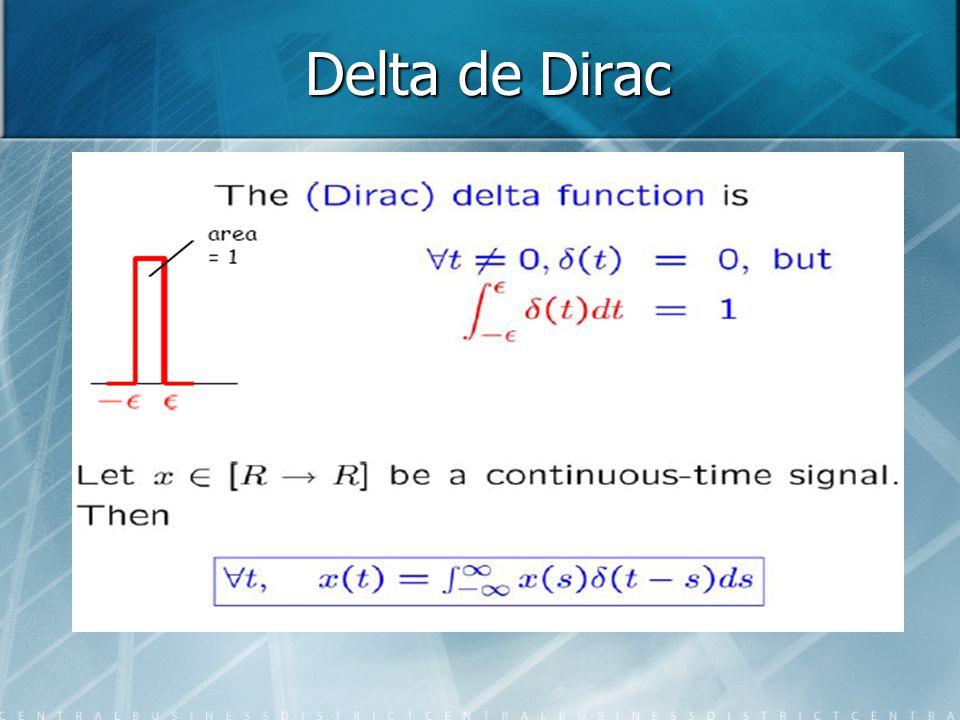 Delta de Dirac
