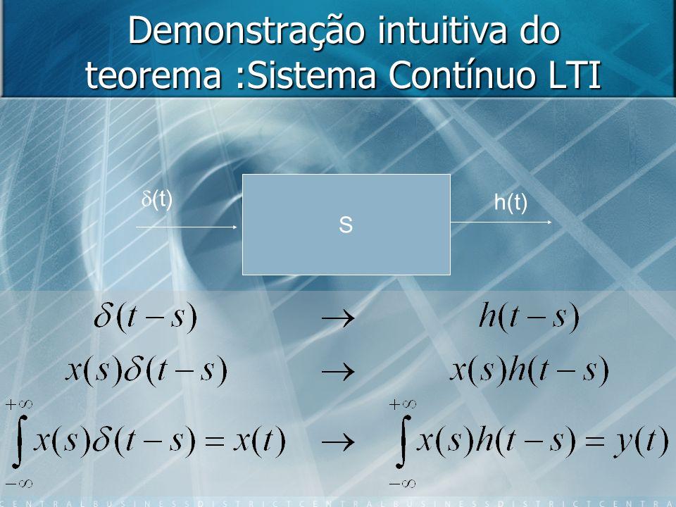 Demonstração intuitiva do teorema :Sistema Contínuo LTI S (t) h(t)