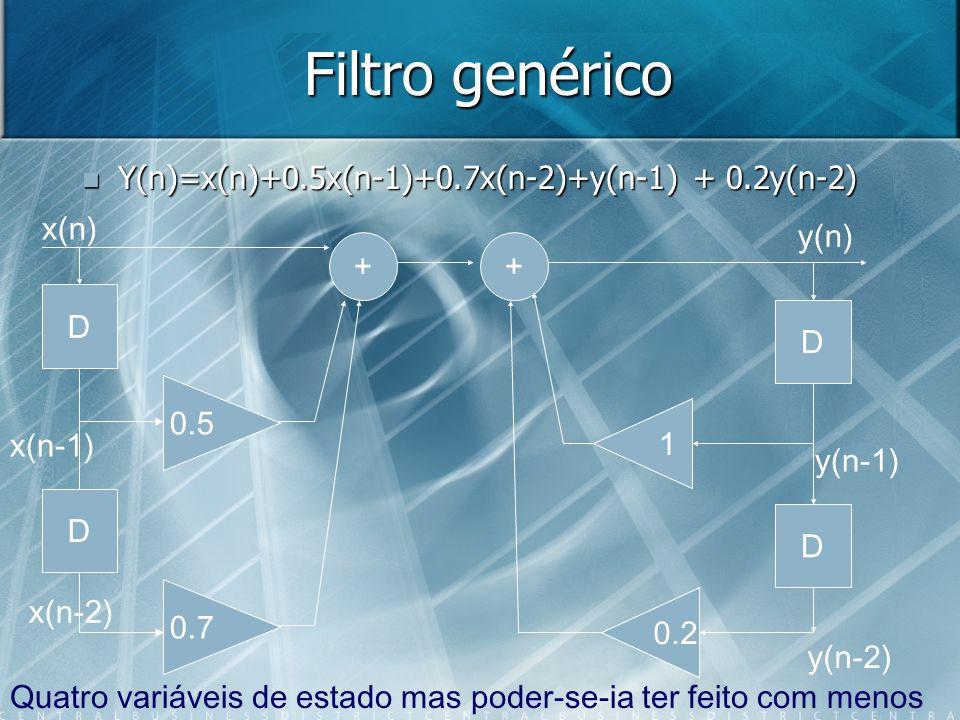 Filtro genérico Y(n)=x(n)+0.5x(n-1)+0.7x(n-2)+y(n-1) + 0.2y(n-2) Y(n)=x(n)+0.5x(n-1)+0.7x(n-2)+y(n-1) + 0.2y(n-2) D D D D ++ 0.5 0.7 x(n) x(n-1) x(n-2