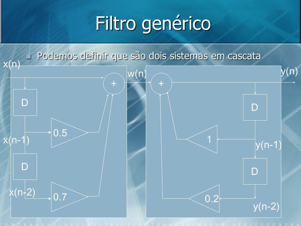 w(n) Filtro genérico Podemos definir que são dois sistemas em cascata Podemos definir que são dois sistemas em cascata D D D D ++ 0.5 0.7 x(n) x(n-1)
