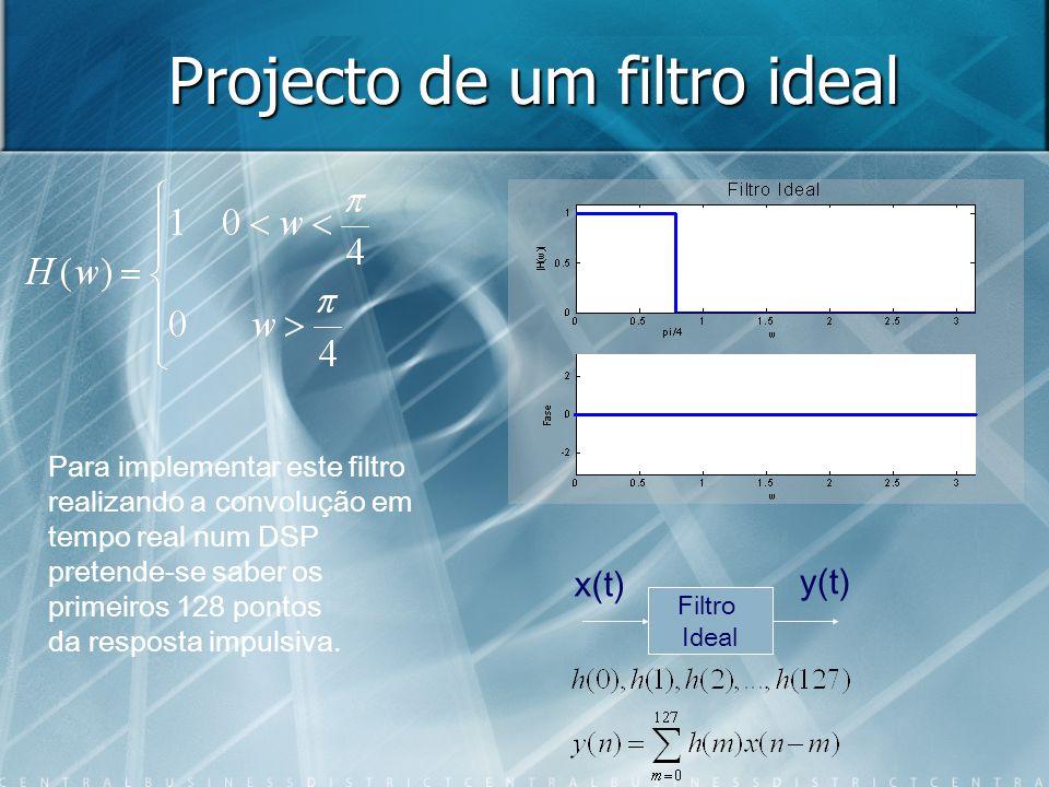 Projecto de um filtro ideal Para implementar este filtro realizando a convolução em tempo real num DSP pretende-se saber os primeiros 128 pontos da re