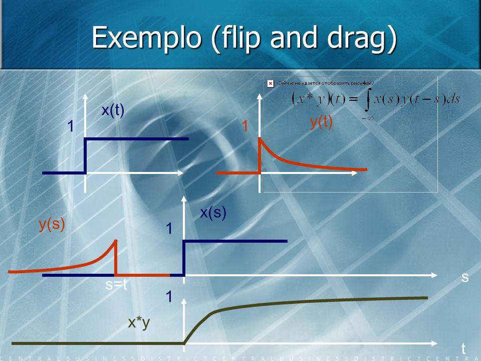 Exemplo (flip and drag) 1 x(t) 1 y(t) 1 x(s) y(s) s=t 1 t s x*y
