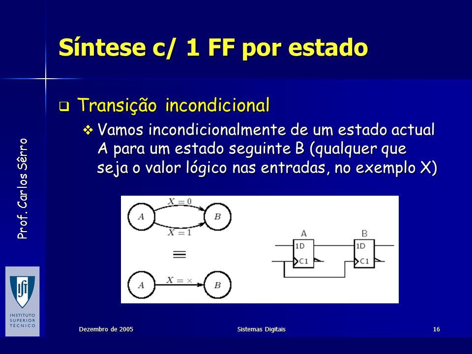 Prof. Carlos Sêrro Dezembro de 2005Sistemas Digitais16 Síntese c/ 1 FF por estado Transição incondicional Transição incondicional Vamos incondicionalm
