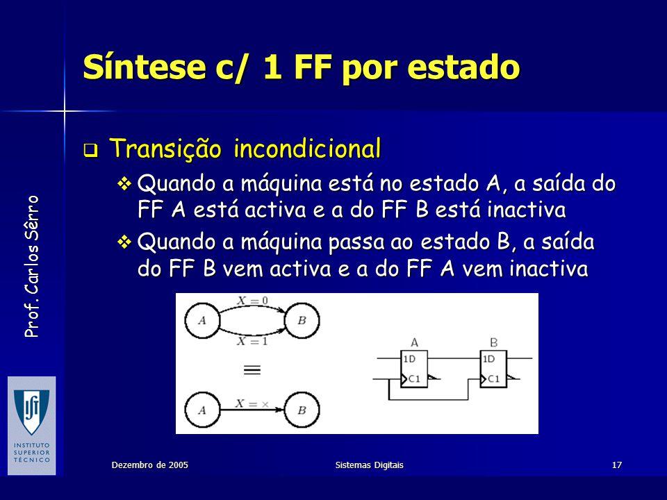 Prof. Carlos Sêrro Dezembro de 2005Sistemas Digitais17 Síntese c/ 1 FF por estado Transição incondicional Transição incondicional Quando a máquina est