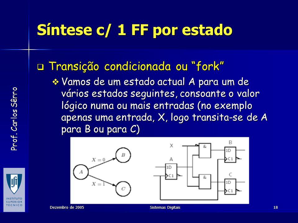 Prof. Carlos Sêrro Dezembro de 2005Sistemas Digitais18 Síntese c/ 1 FF por estado Transição condicionada ou fork Transição condicionada ou fork Vamos