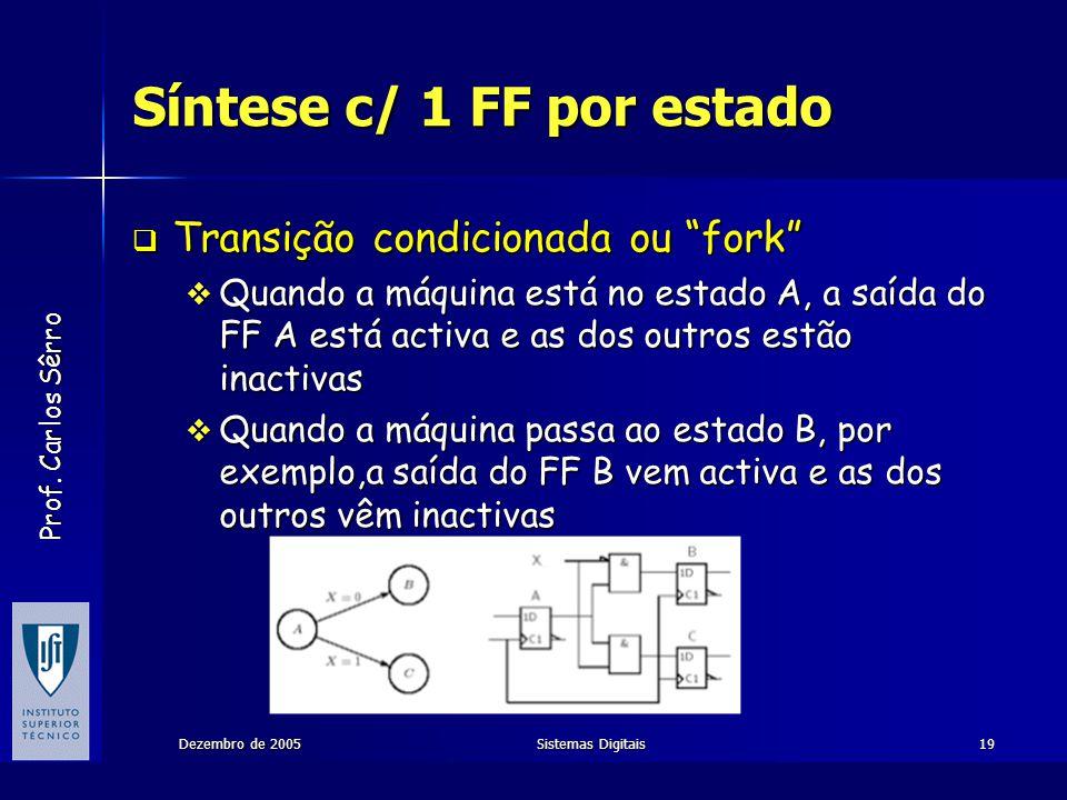 Prof. Carlos Sêrro Dezembro de 2005Sistemas Digitais19 Síntese c/ 1 FF por estado Transição condicionada ou fork Transição condicionada ou fork Quando