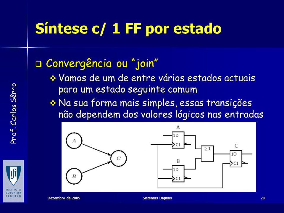 Prof. Carlos Sêrro Dezembro de 2005Sistemas Digitais20 Síntese c/ 1 FF por estado Convergência ou join Convergência ou join Vamos de um de entre vário
