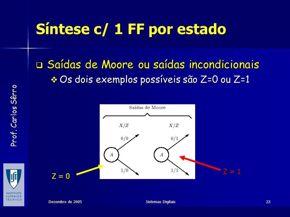Prof. Carlos Sêrro Dezembro de 2005Sistemas Digitais23 Síntese c/ 1 FF por estado Saídas de Moore ou saídas incondicionais Saídas de Moore ou saídas i