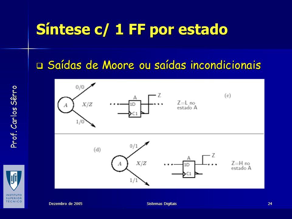 Prof. Carlos Sêrro Dezembro de 2005Sistemas Digitais24 Síntese c/ 1 FF por estado Saídas de Moore ou saídas incondicionais Saídas de Moore ou saídas i