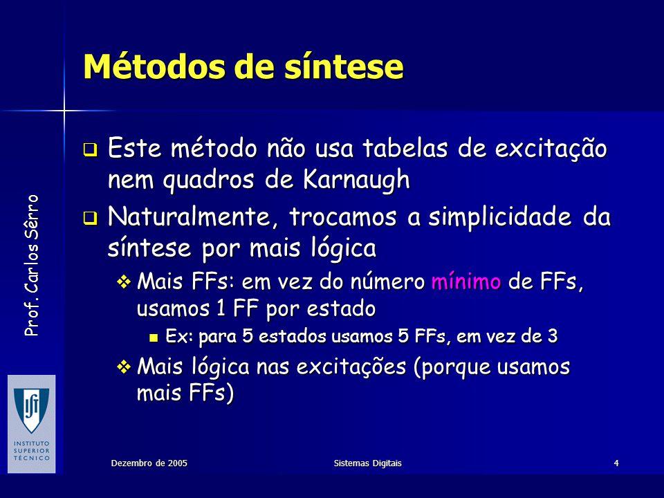 Prof. Carlos Sêrro Dezembro de 2005Sistemas Digitais4 Métodos de síntese Este método não usa tabelas de excitação nem quadros de Karnaugh Este método