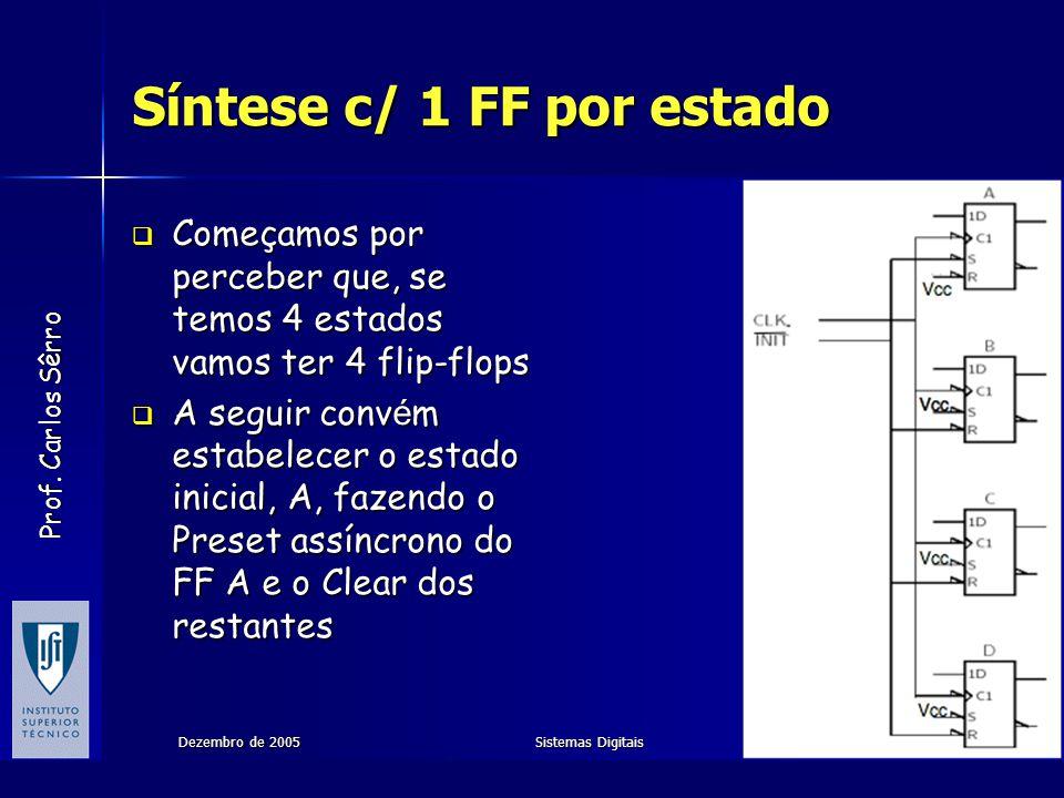 Prof. Carlos Sêrro Dezembro de 2005Sistemas Digitais9 Síntese c/ 1 FF por estado Começamos por perceber que, se temos 4 estados vamos ter 4 flip-flops