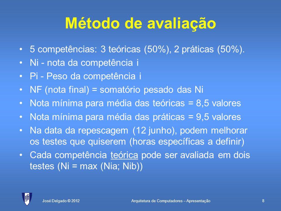 Arquitetura de Computadores – Apresentação8José Delgado © 2012 Método de avaliação 5 competências: 3 teóricas (50%), 2 práticas (50%).