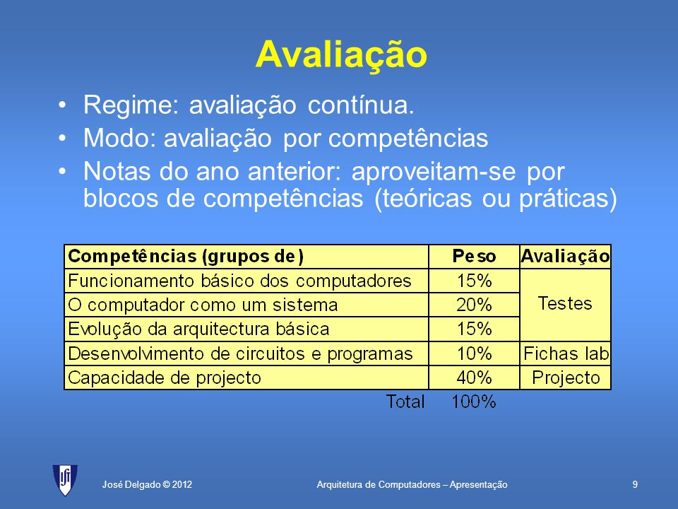 Arquitetura de Computadores – Apresentação9José Delgado © 2012 Avaliação Regime: avaliação contínua. Modo: avaliação por competências Notas do ano ant