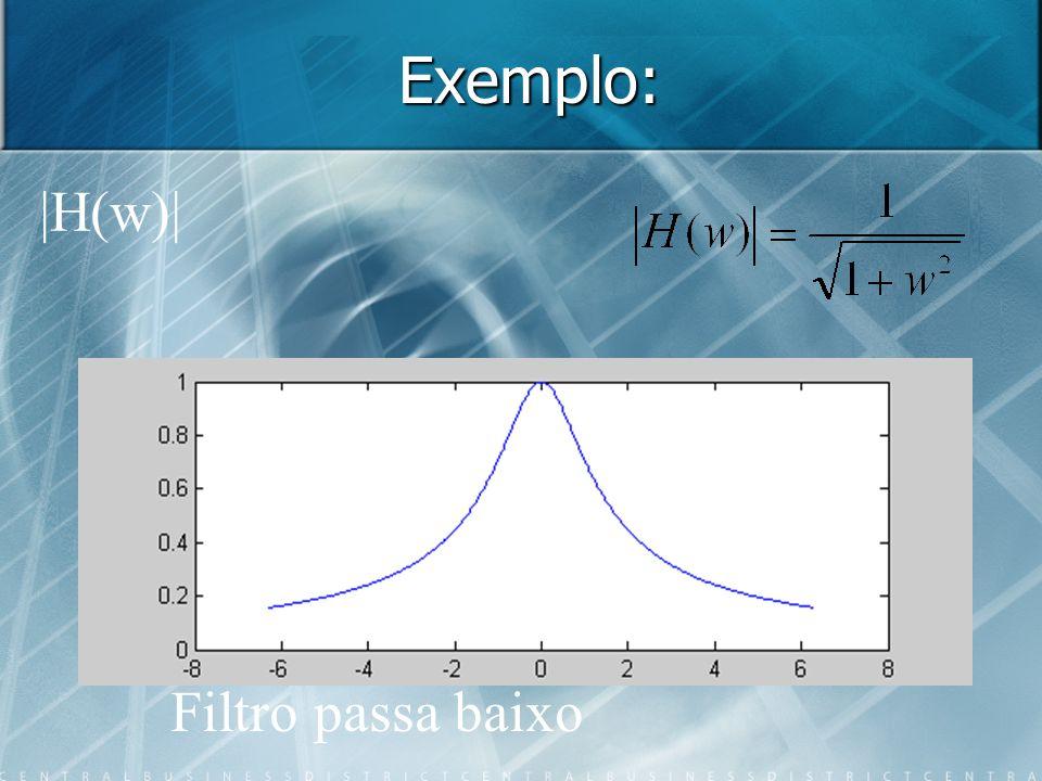Exemplo: |H(w)| Filtro passa baixo