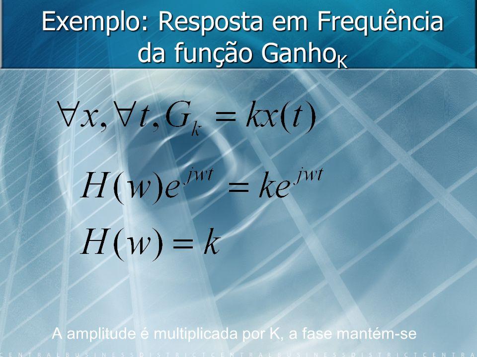 Exemplo: Resposta em Frequência da função Ganho K A amplitude é multiplicada por K, a fase mantém-se