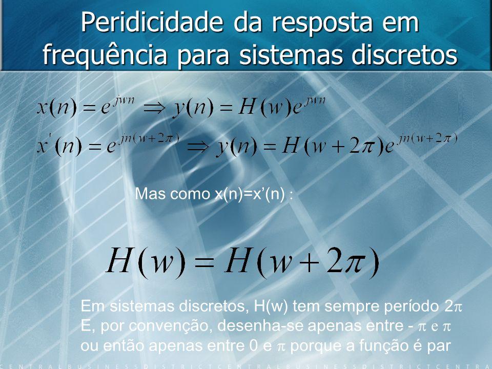 Peridicidade da resposta em frequência para sistemas discretos Mas como x(n)=x(n) : Em sistemas discretos, H(w) tem sempre período 2 E, por convenção,