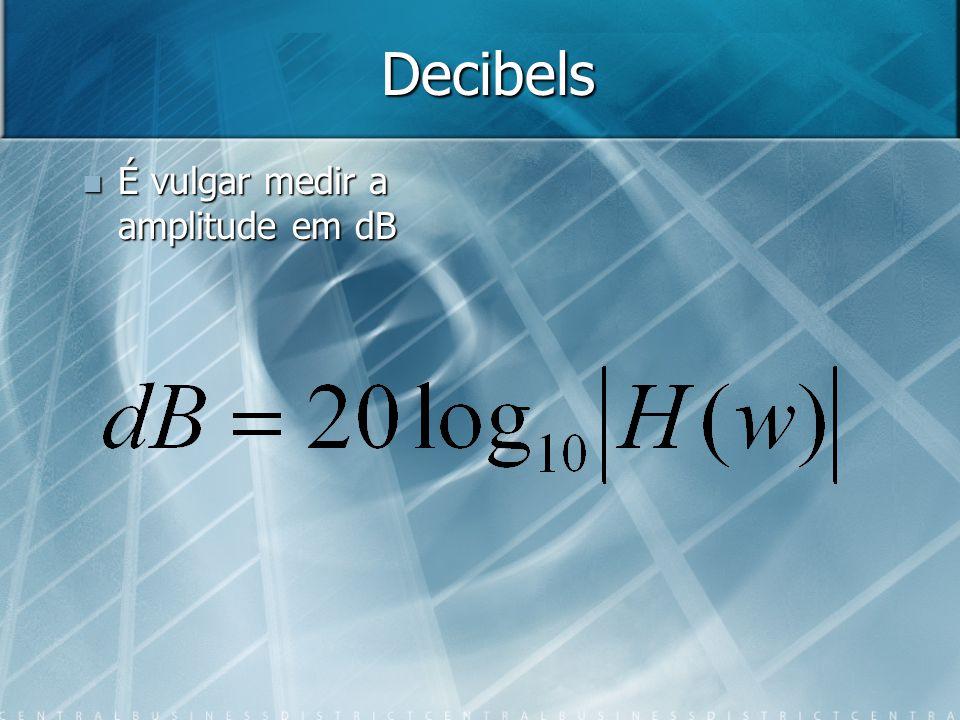 Decibels É vulgar medir a amplitude em dB É vulgar medir a amplitude em dB