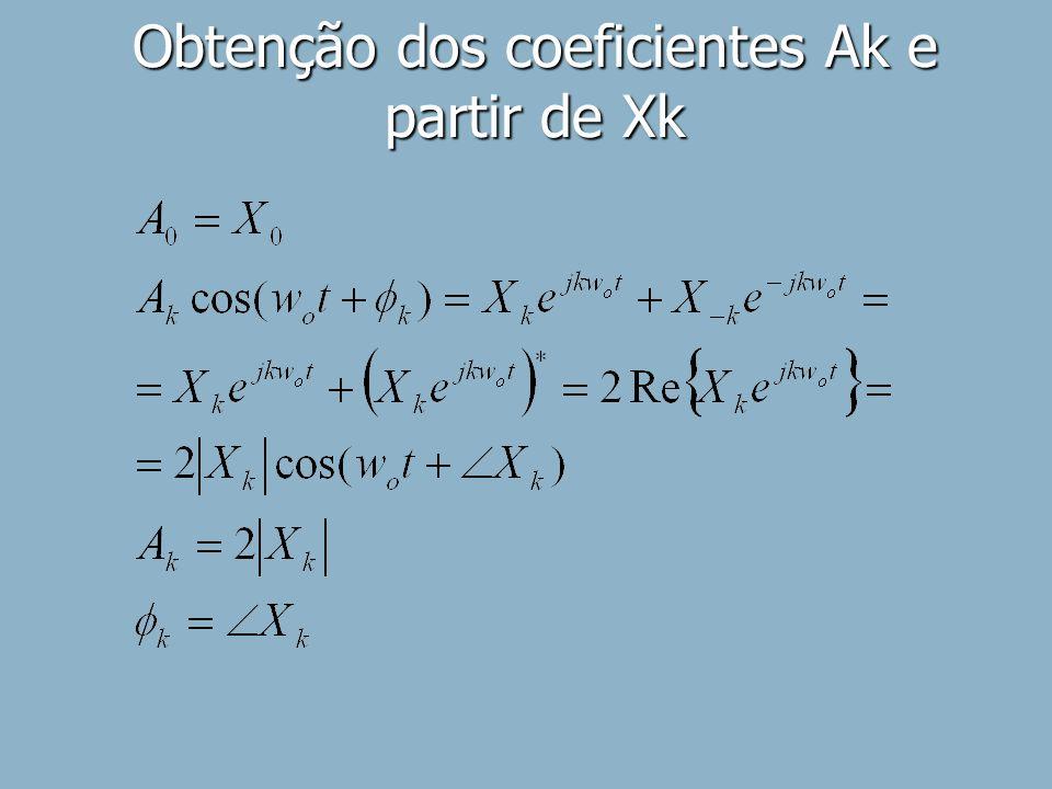 Obtenção dos coeficientes Ak e partir de Xk