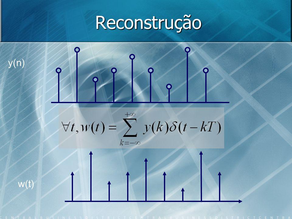 Reconstrução y(n) w(t)