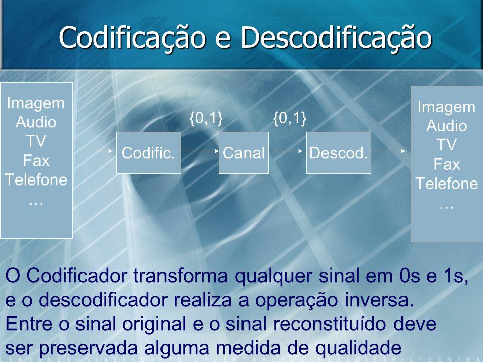 Canal de Comunicação Características Características BitRate – 56Kbps, 4Mbps, 1Gbps BitRate – 56Kbps, 4Mbps, 1Gbps Taxa de Erro - 10 -12 (Fibra óptica) 10 -3 (GSM) Taxa de Erro - 10 -12 (Fibra óptica) 10 -3 (GSM)