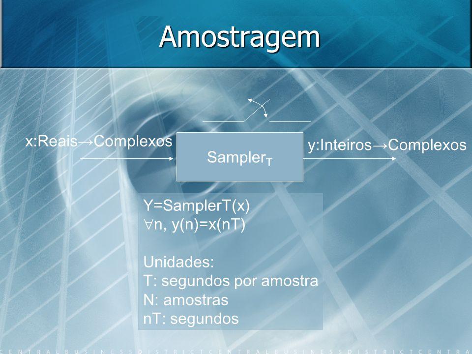 Amostragem Sampler T x:Reais Complexos y:Inteiros Complexos Y=SamplerT(x) n, y(n)=x(nT) Unidades: T: segundos por amostra N: amostras nT: segundos