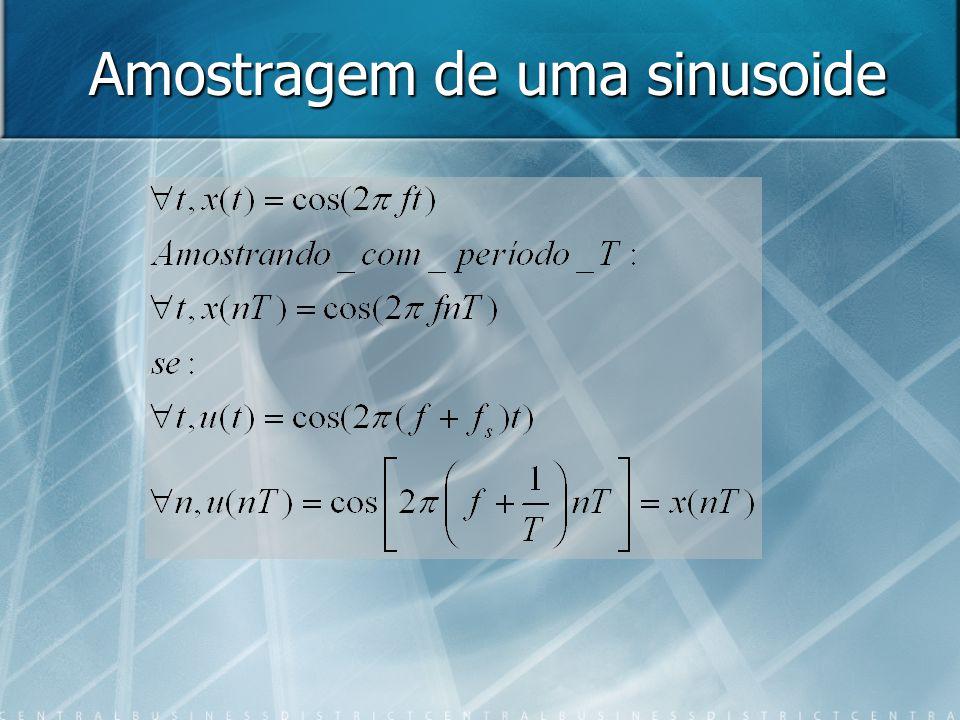 Amostragem de uma sinusoide