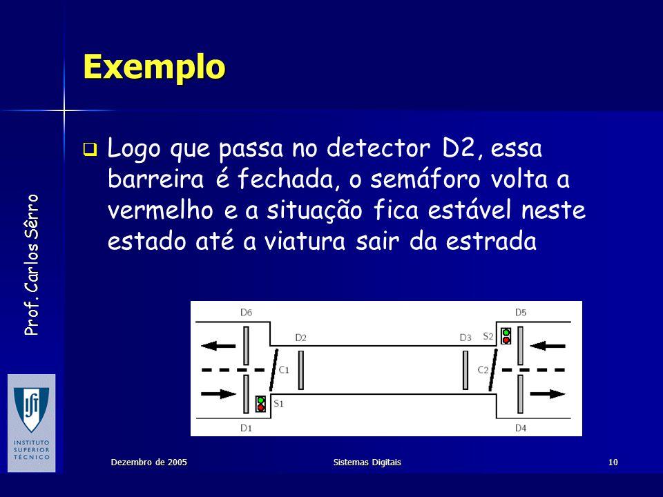 Prof. Carlos Sêrro Dezembro de 2005Sistemas Digitais10 Exemplo Logo que passa no detector D2, essa barreira é fechada, o semáforo volta a vermelho e a