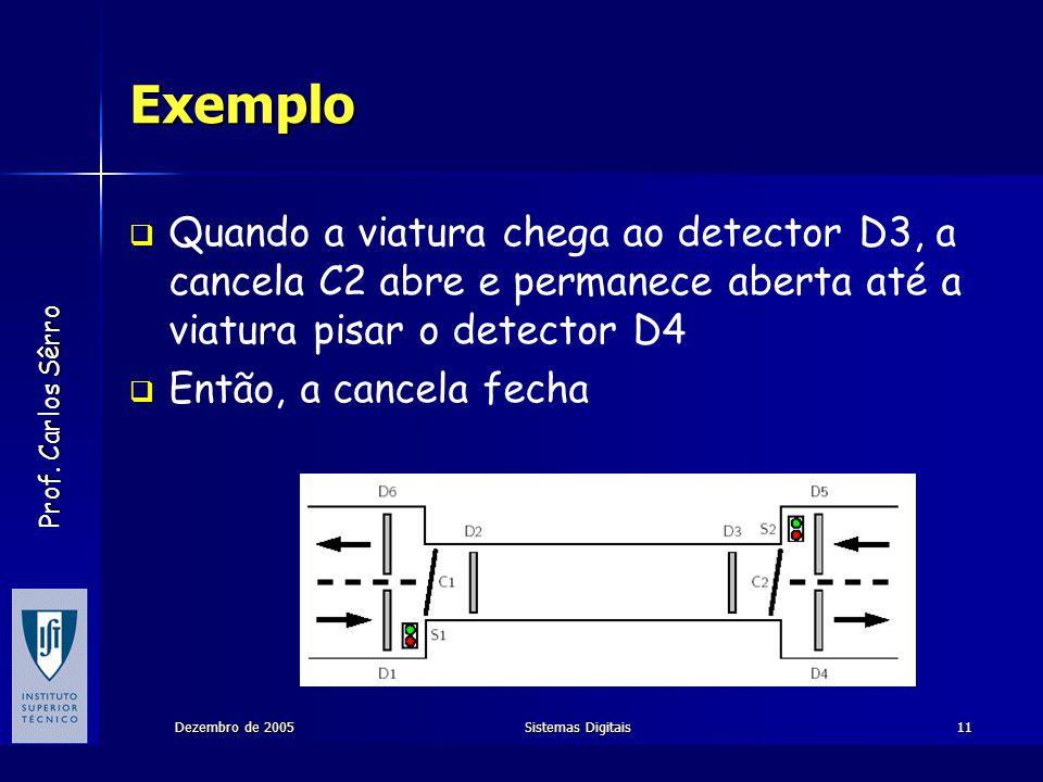 Prof. Carlos Sêrro Dezembro de 2005Sistemas Digitais11 Exemplo Quando a viatura chega ao detector D3, a cancela C2 abre e permanece aberta até a viatu