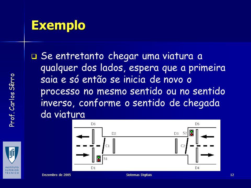 Prof. Carlos Sêrro Dezembro de 2005Sistemas Digitais12 Exemplo Se entretanto chegar uma viatura a qualquer dos lados, espera que a primeira saia e só