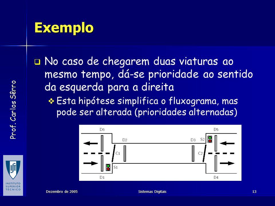 Prof. Carlos Sêrro Dezembro de 2005Sistemas Digitais13 Exemplo No caso de chegarem duas viaturas ao mesmo tempo, dá-se prioridade ao sentido da esquer