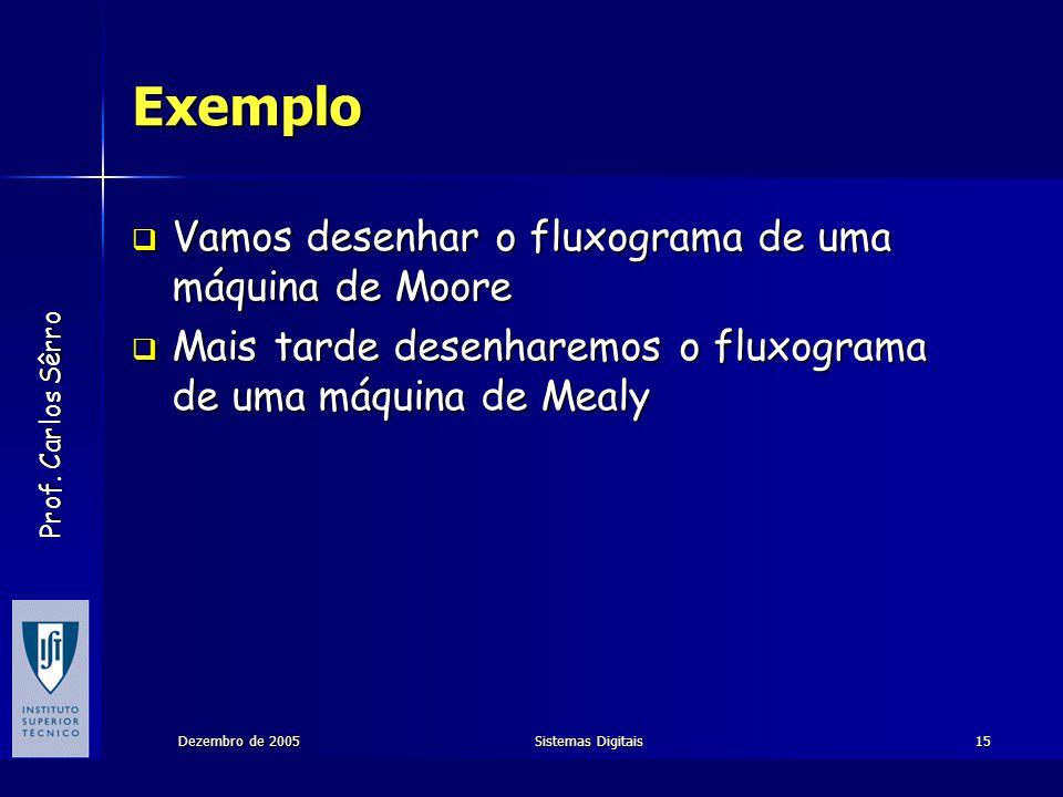 Prof. Carlos Sêrro Dezembro de 2005Sistemas Digitais15 Exemplo Vamos desenhar o fluxograma de uma máquina de Moore Vamos desenhar o fluxograma de uma