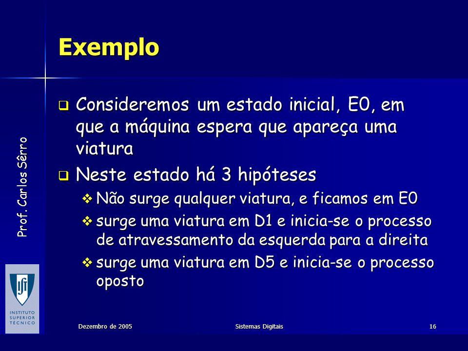 Prof. Carlos Sêrro Dezembro de 2005Sistemas Digitais16 Exemplo Consideremos um estado inicial, E0, em que a máquina espera que apareça uma viatura Con