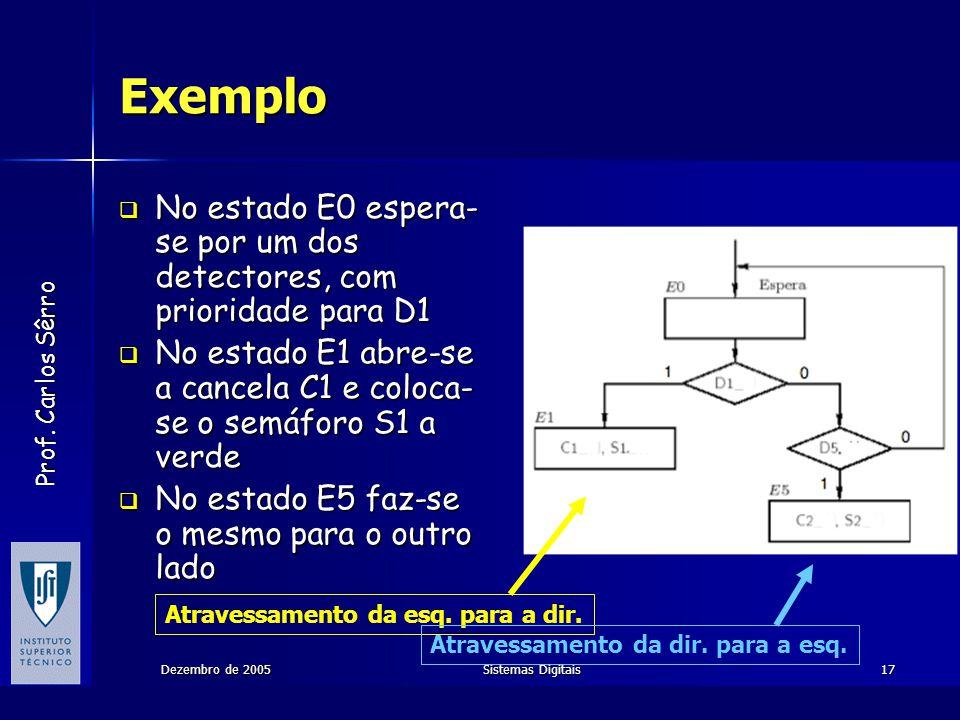 Prof. Carlos Sêrro Dezembro de 2005Sistemas Digitais17 Exemplo No estado E0 espera- se por um dos detectores, com prioridade para D1 No estado E0 espe