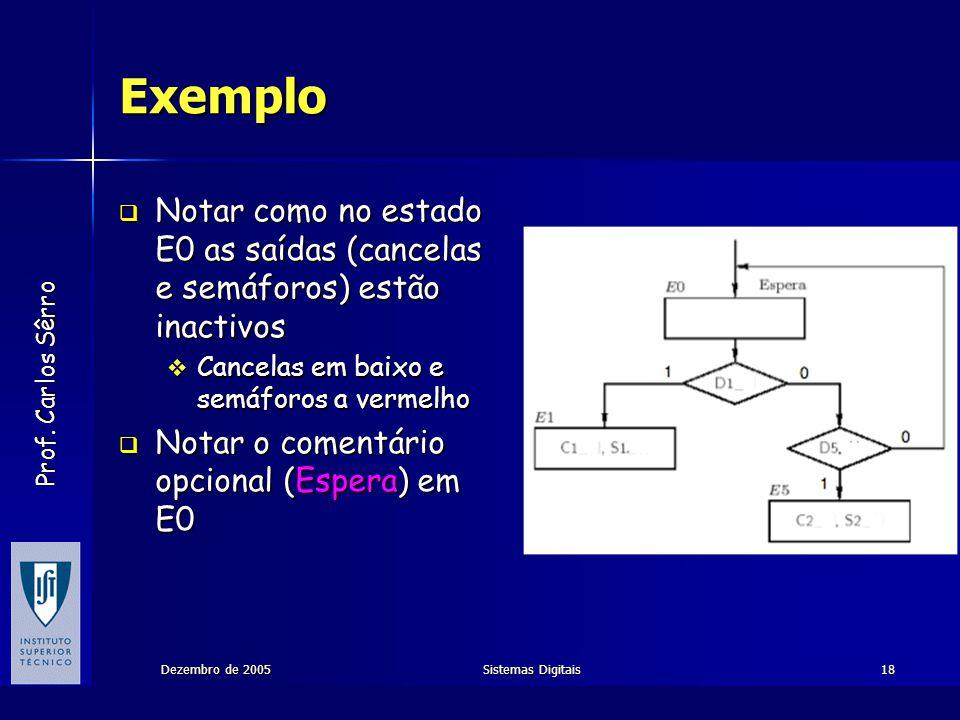 Prof. Carlos Sêrro Dezembro de 2005Sistemas Digitais18 Exemplo Notar como no estado E0 as saídas (cancelas e semáforos) estão inactivos Notar como no
