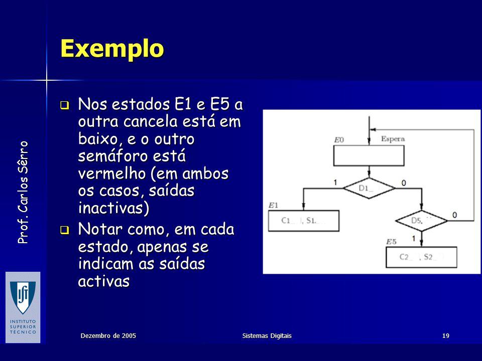 Prof. Carlos Sêrro Dezembro de 2005Sistemas Digitais19 Exemplo Nos estados E1 e E5 a outra cancela está em baixo, e o outro semáforo está vermelho (em