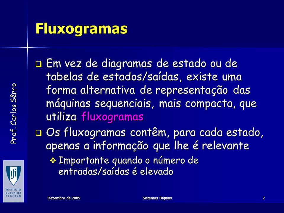 Prof. Carlos Sêrro Dezembro de 2005Sistemas Digitais2 Fluxogramas Em vez de diagramas de estado ou de tabelas de estados/saídas, existe uma forma alte