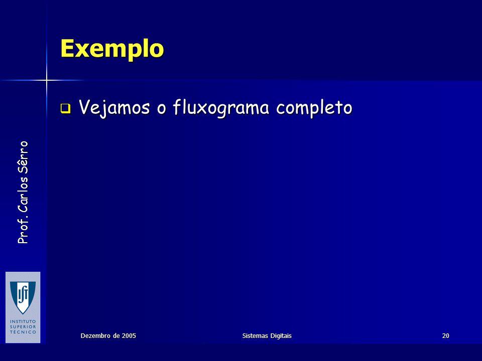 Prof. Carlos Sêrro Dezembro de 2005Sistemas Digitais20 Exemplo Vejamos o fluxograma completo Vejamos o fluxograma completo