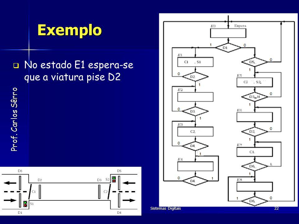 Prof. Carlos Sêrro Dezembro de 2005Sistemas Digitais22 Exemplo No estado E1 espera-se que a viatura pise D2