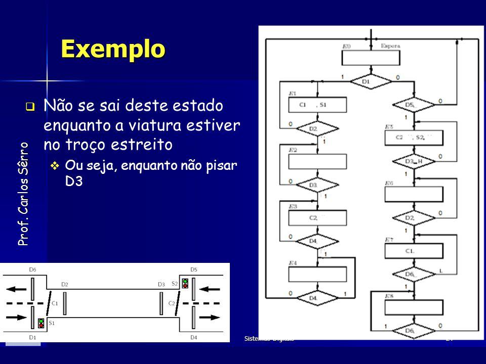 Prof. Carlos Sêrro Dezembro de 2005Sistemas Digitais24 Exemplo Não se sai deste estado enquanto a viatura estiver no troço estreito Ou seja, enquanto
