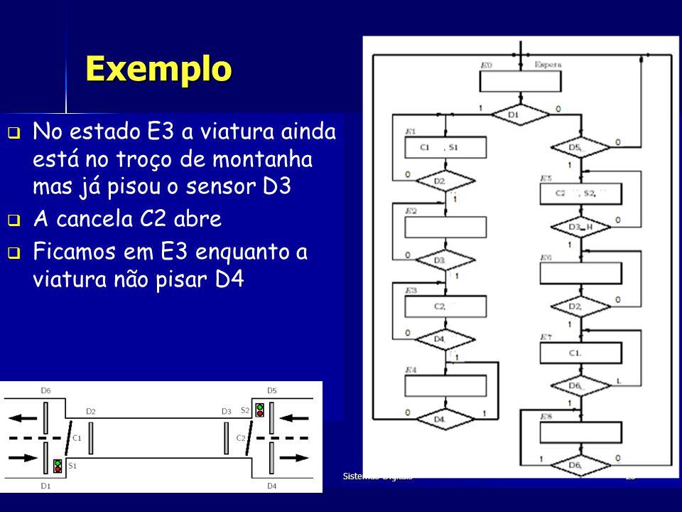 Prof. Carlos Sêrro Dezembro de 2005Sistemas Digitais25 Exemplo No estado E3 a viatura ainda está no troço de montanha mas já pisou o sensor D3 A cance