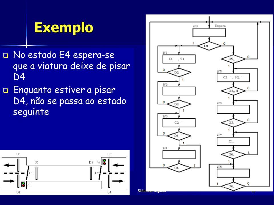 Prof. Carlos Sêrro Dezembro de 2005Sistemas Digitais26 Exemplo No estado E4 espera-se que a viatura deixe de pisar D4 Enquanto estiver a pisar D4, não
