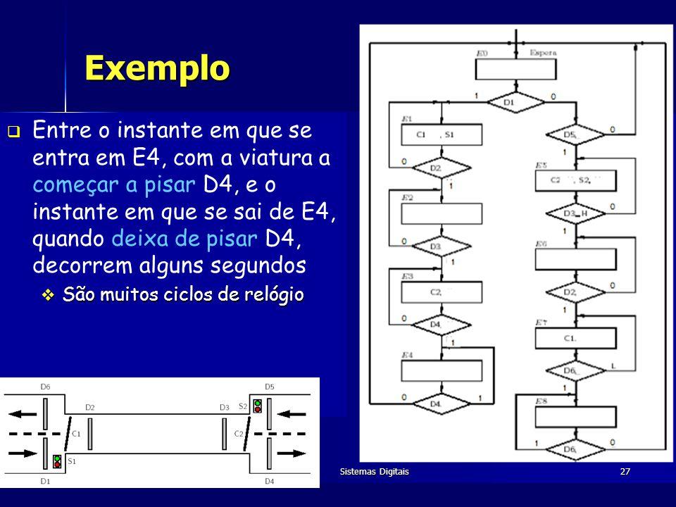 Prof. Carlos Sêrro Dezembro de 2005Sistemas Digitais27 Exemplo Entre o instante em que se entra em E4, com a viatura a começar a pisar D4, e o instant