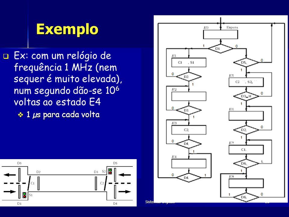 Prof. Carlos Sêrro Dezembro de 2005Sistemas Digitais28 Exemplo Ex: com um relógio de frequência 1 MHz (nem sequer é muito elevada), num segundo dão-se