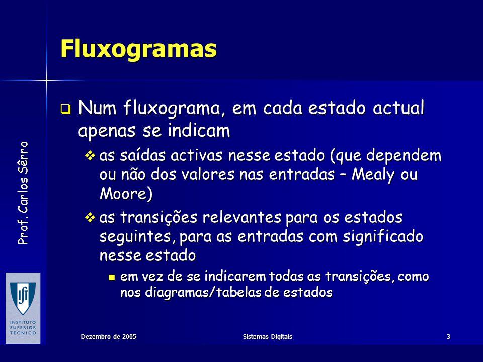 Prof. Carlos Sêrro Dezembro de 2005Sistemas Digitais3 Fluxogramas Num fluxograma, em cada estado actual apenas se indicam Num fluxograma, em cada esta