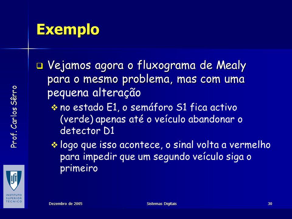 Prof. Carlos Sêrro Dezembro de 2005Sistemas Digitais30 Exemplo Vejamos agora o fluxograma de Mealy para o mesmo problema, mas com uma Vejamos agora o