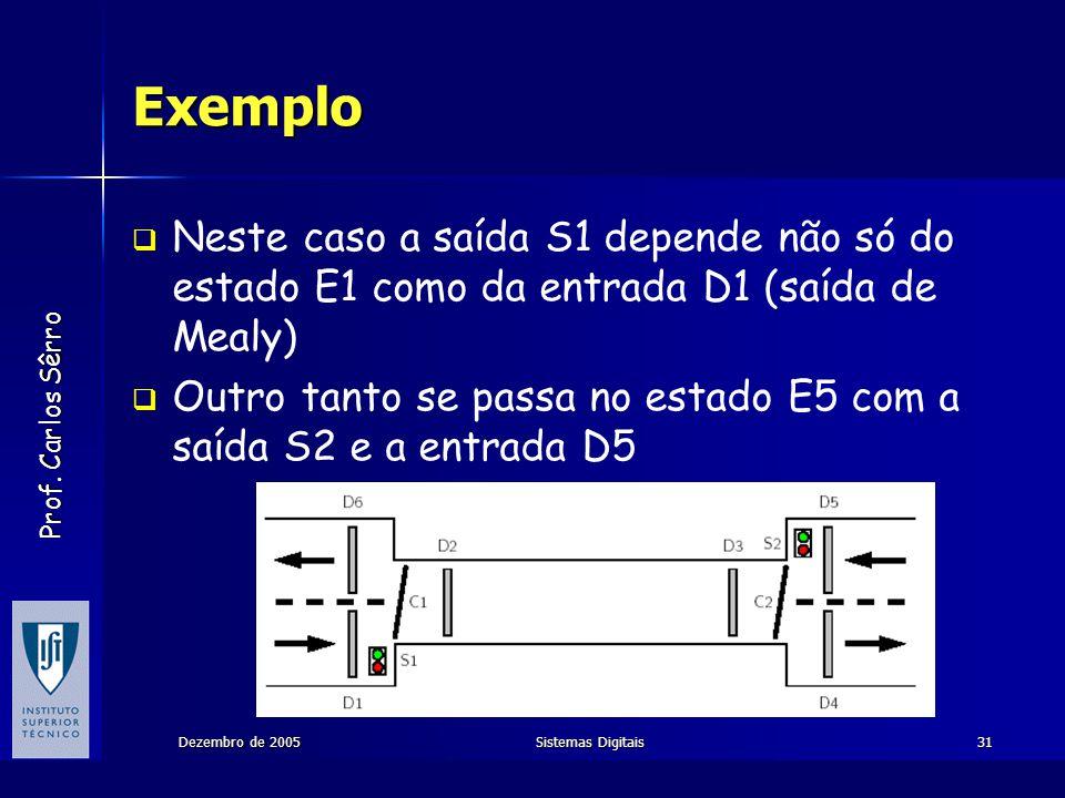 Prof. Carlos Sêrro Dezembro de 2005Sistemas Digitais31 Exemplo Neste caso a saída S1 depende não só do estado E1 como da entrada D1 (saída de Mealy) O