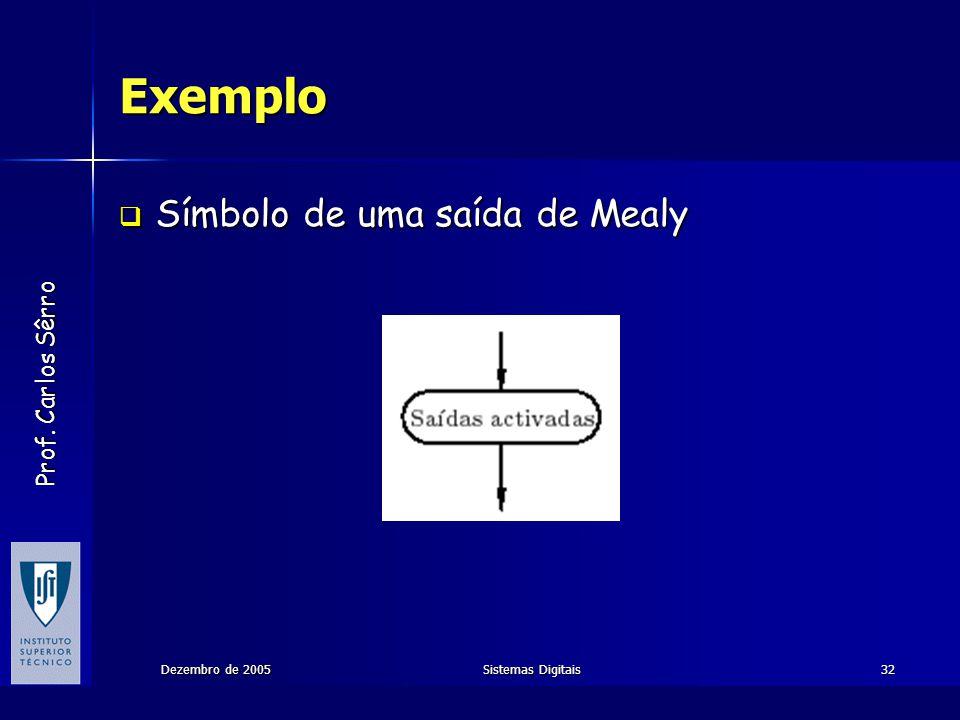 Prof. Carlos Sêrro Dezembro de 2005Sistemas Digitais32 Exemplo Símbolo de uma saída de Mealy Símbolo de uma saída de Mealy